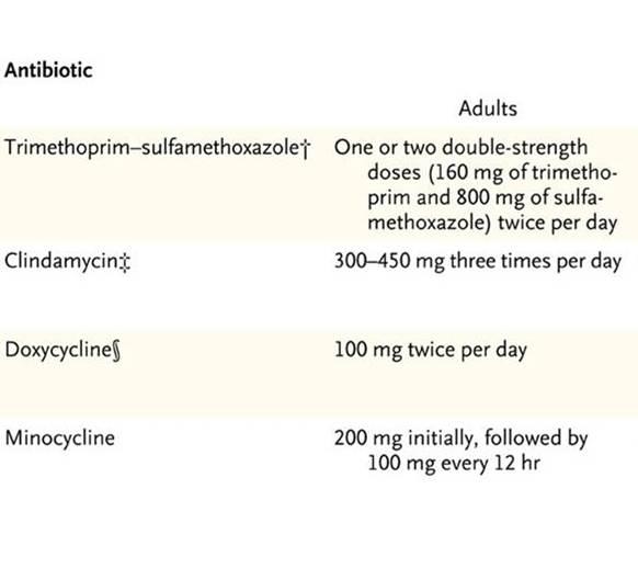 皮膚MRSAの抗菌薬