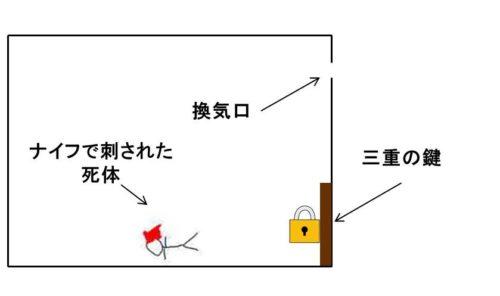 斜め屋敷の犯罪の解説の図