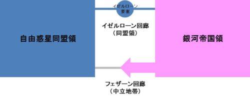 ラグナロック作戦の図